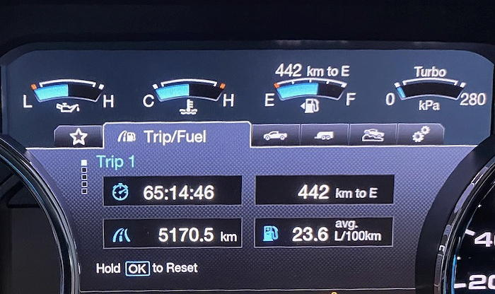 This is the data for the overall trip. We spent just over 65 hours driving, some of it without the trailer, and travelled 5,170 km, or about 3,200 miles.